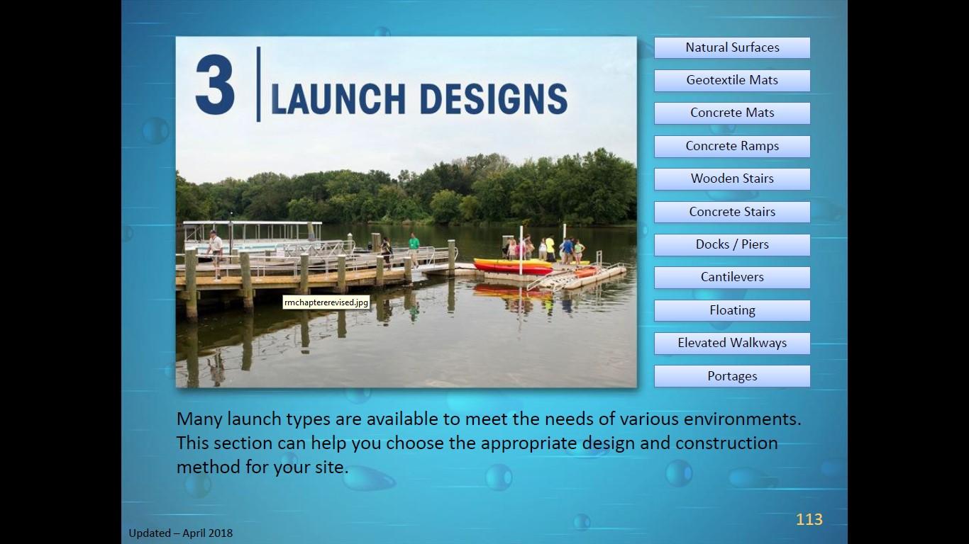 Ch. 3 Part 1 - Launch Design Types