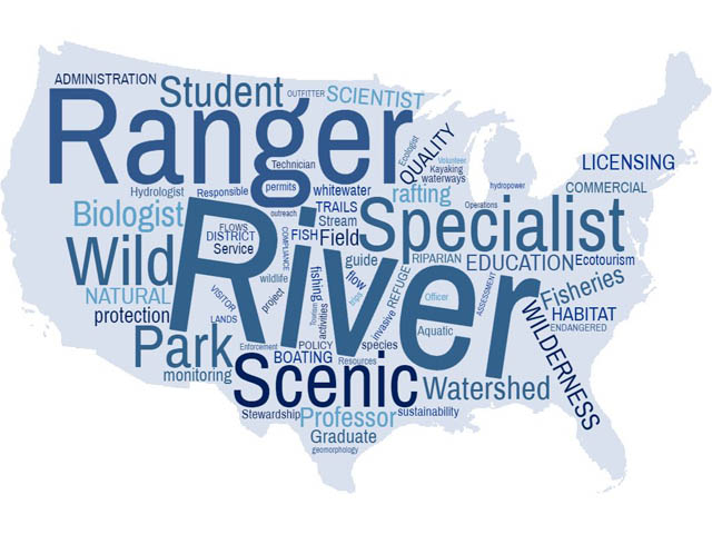 "A wordcloud of relevant ""River talk"" we use on the daily!"